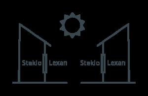 Polikarbonatna plošča Lexan Margard zunanja ali notranja postavitev